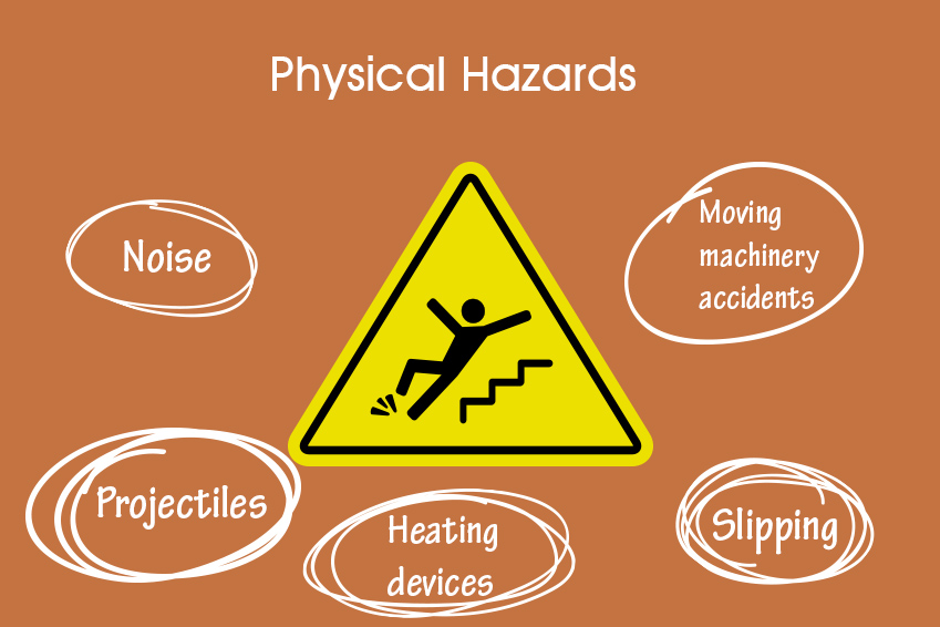 Types of hazardous situations